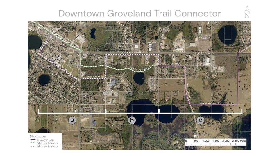 Downtown Trail Connector